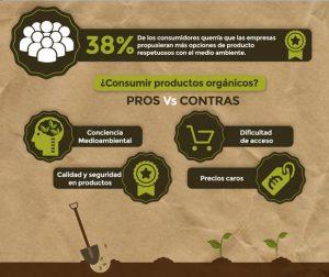 La-venta-global-de-productos-organicos-crece-un-157-en-10-anos